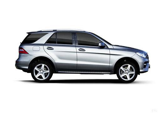 Mercedes-Benz ML 350 gebraucht kaufen